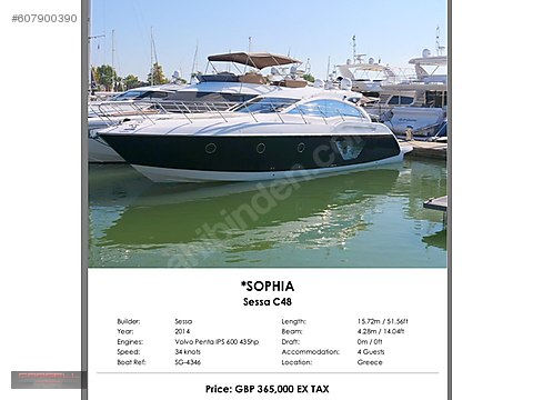 CARSELL 2014 SESSA C 48
